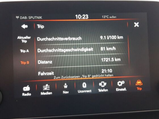 Autobahnverbrauch